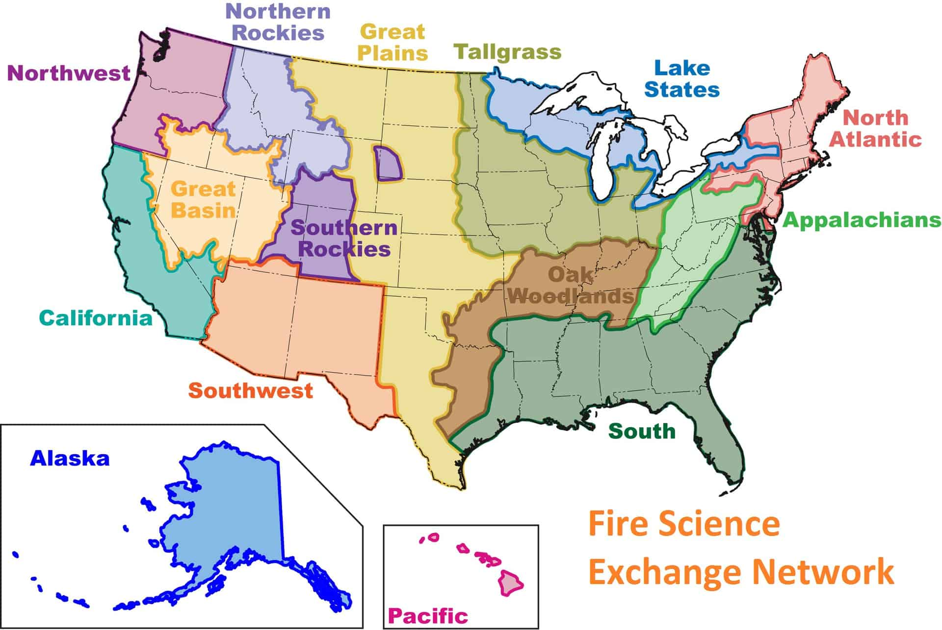 Fire Science what are the major subjects of issue assessments