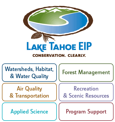 Lake Tahoe Environmental Improvement Program Focus Areas