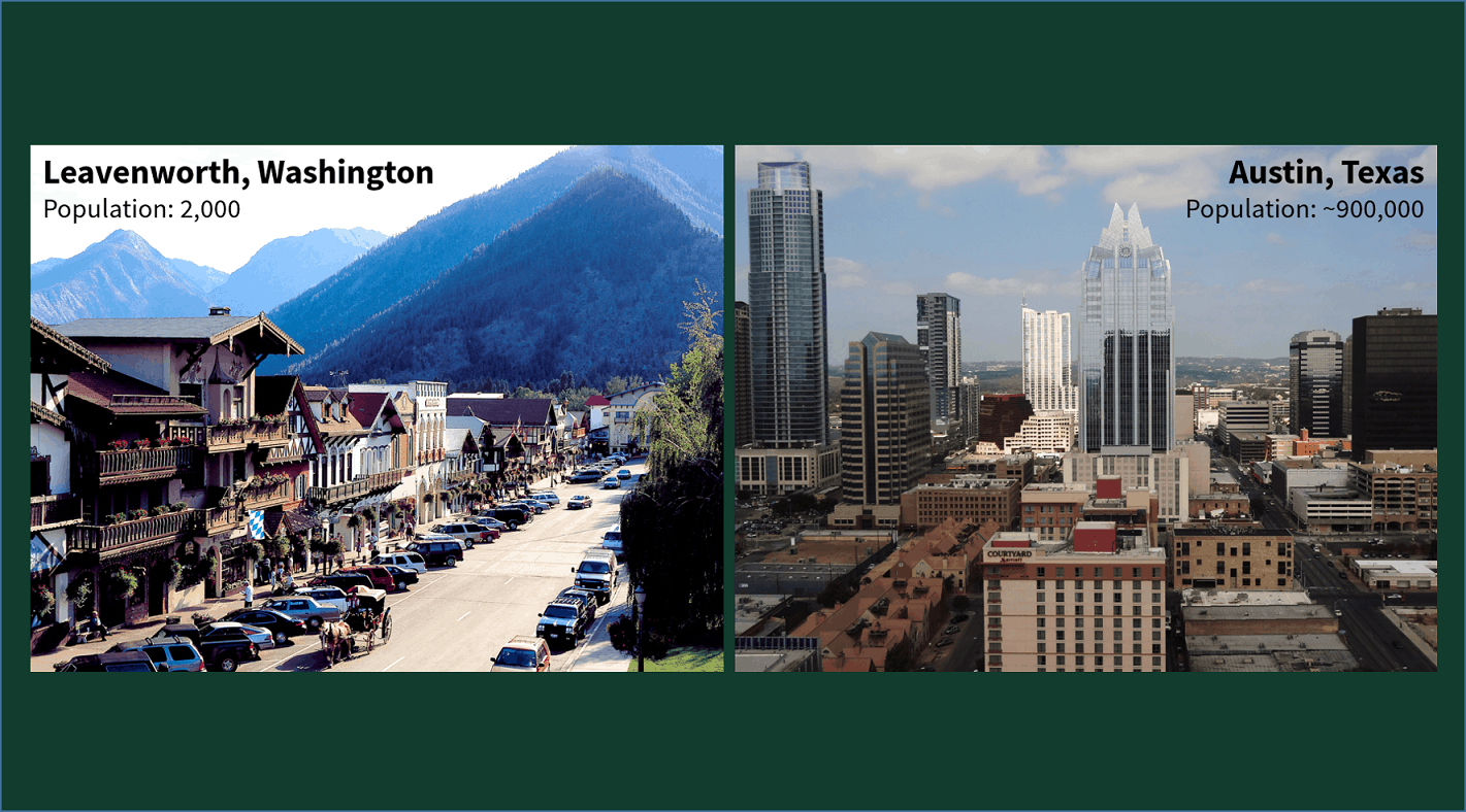 Side-by-side images of downtown Leavingworth, Washington (population= 2,000) and Austin, Texas (population ~900,000) show a stark contrast.