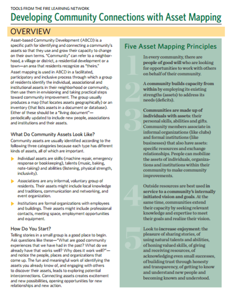 Screenshot of community-based asset mapping handout