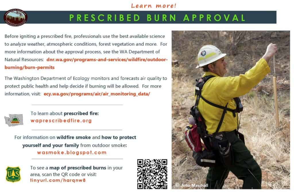 Screenshot of one of the prescribed fire outreach postcards mailed to residents. The postcard lists links to learn more as well as a QR code users can scan
