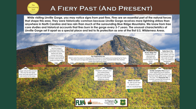 "One of the Fire Learning Trail signs, entitled, ""A Fiery Past (and Present)"