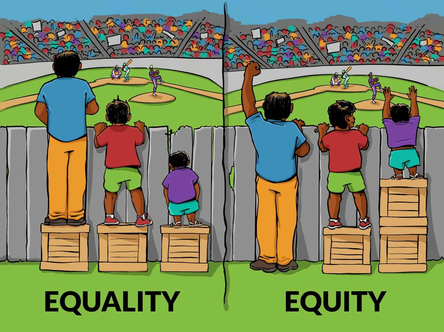 """The term """"equality"""" imposed on a graphic of three people (each a different height) standing on three equal-sized boxes, next to the term """"equity"""" imposed on an image of the three same people, this time standing on different sized boxes so that they all have the same view"""
