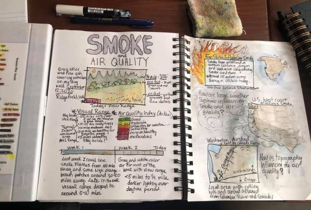 Drawings and text with title reading SMOKE and AIR QUALITY