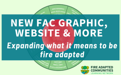 New FAC Graphic, Website & More: Expanding What it Means to be Fire Adapted